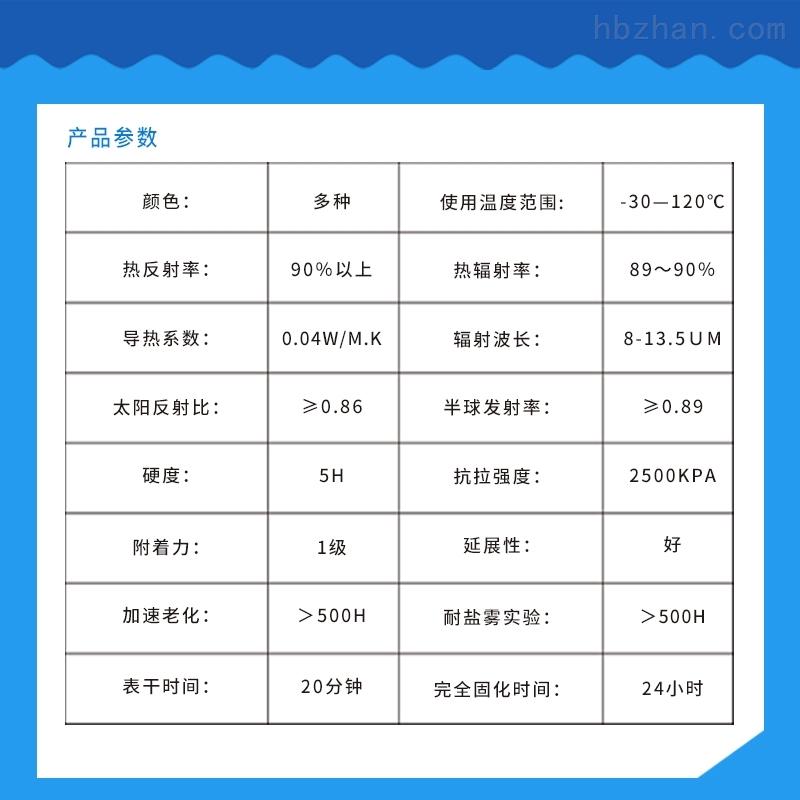 志盛耐紫外老化防水防晒节能降温涂料