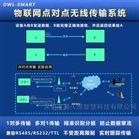 OWL-SMART-WXCS点对点无线传输系统云平台工控数据数据采集