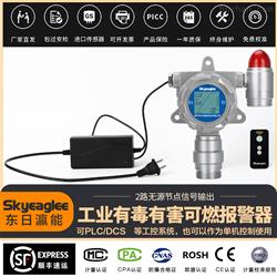 SK-600-EX-X一氧化碳浓度传感器