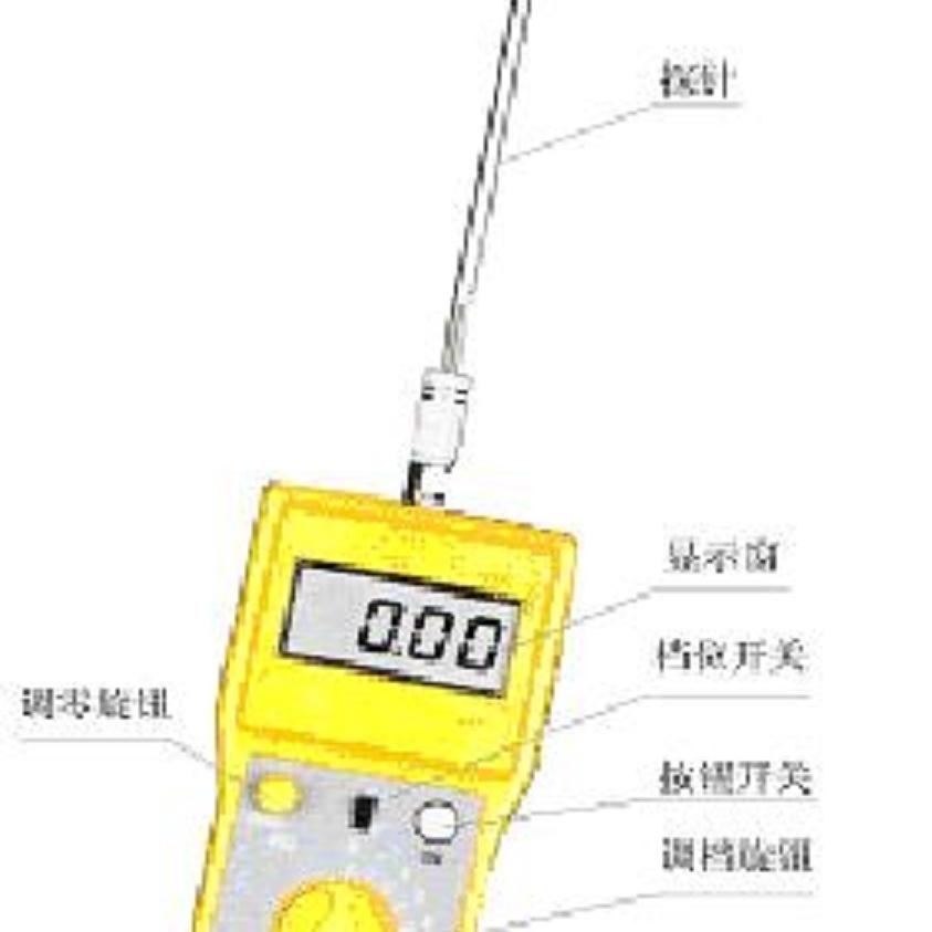 中西药水分仪YUFD-B