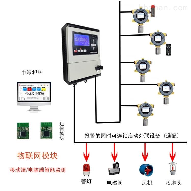 加油站柴油气体检测仪