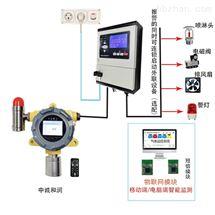 GDS有毒有害气体探测报警系统