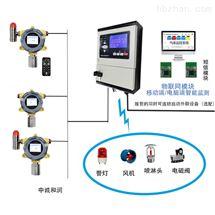 有机化工溶剂油气体浓度检测仪