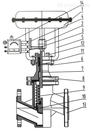 ZJHPF-B气动波纹管衬氟调节阀结构图