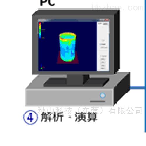 光学干涉式内周面精密测量机