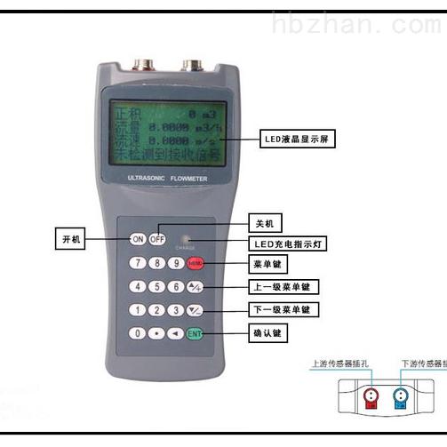 TDS-100H超声波流量计