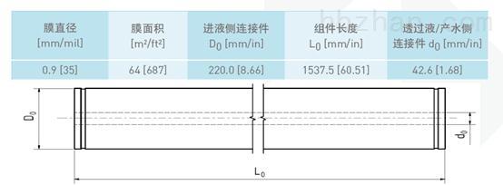 滨特尔Aquaflex 64超滤膜规格参数