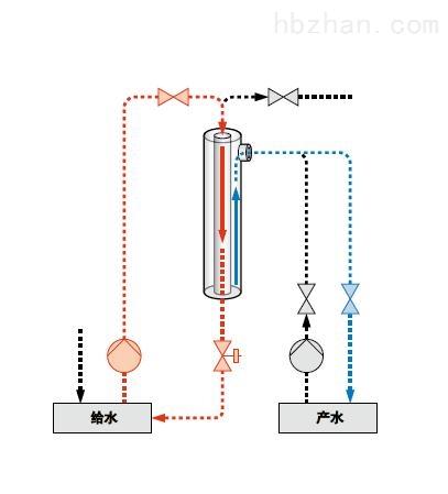 滨特尔AQUAFLEX55超滤膜结构图