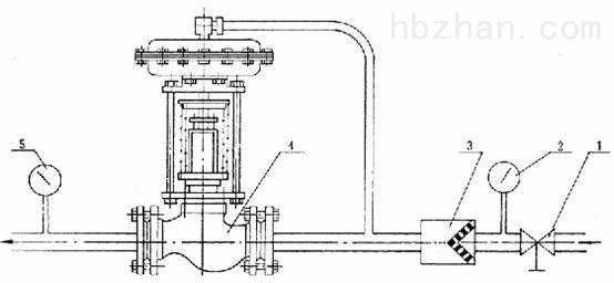 ZZYP-16K自力式压力调节阀13.jpg