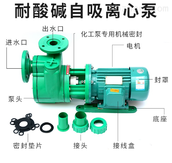 FPZ耐腐蚀自吸泵结构图.png