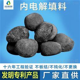 lat03为什么我们的铁碳填料客户用着放心