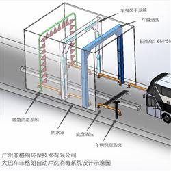 大巴车高压洗消中心系统