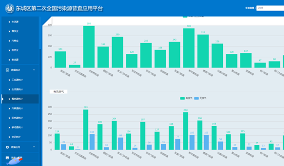 东城区第二次全国污染源普查数据应用平台解析