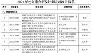 浙江公布507項2021年重點研發計劃 涉固廢、大氣、海洋等