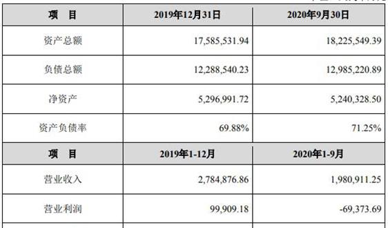 三聚环保拟接受海淀国投集团不超15亿元财务资助