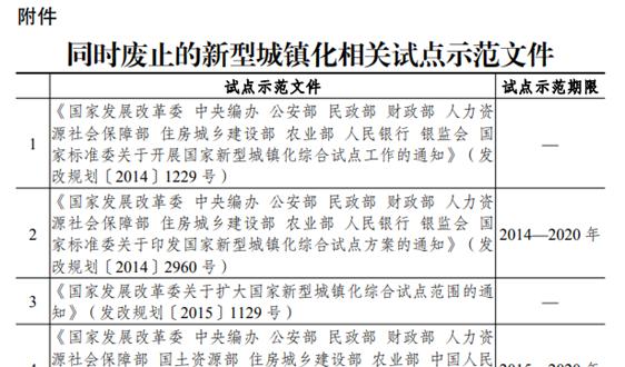 发改委发布《关于推广第三批国家新型城镇化综合试点等地区经验的通知》 涉低碳化改造等