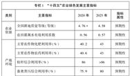 """农业农村部等6部门联合发布《""""十四五""""全国农业绿色发展规划》"""