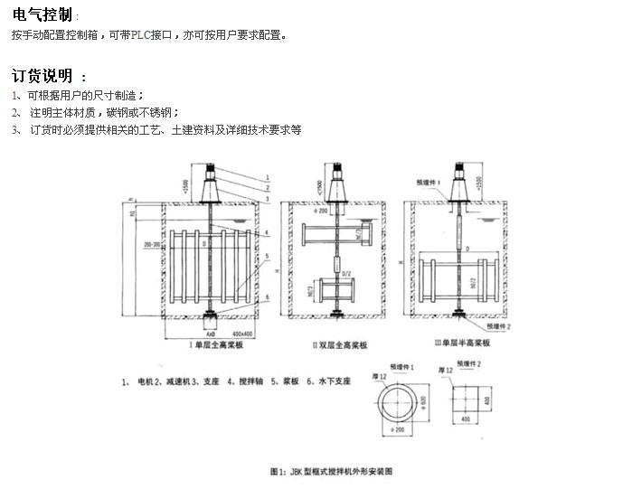 JBK框式搅拌机订货说明