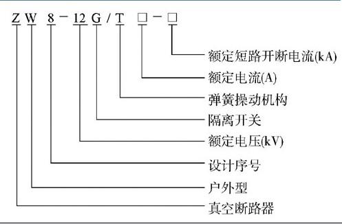 ZW8-12-630/20KA户外高压真空断路器型号及含义