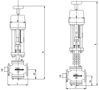 ZDLF(H)型电子式电动三通分(合)流调节阀结构图