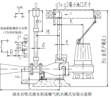 QXB型潜水离心曝气机性能曲线
