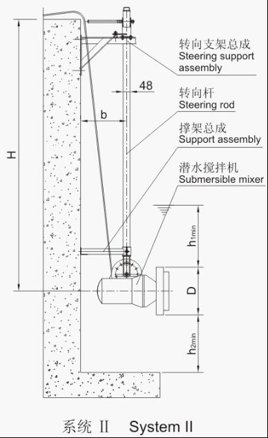潜水搅拌机的专用安装系统
