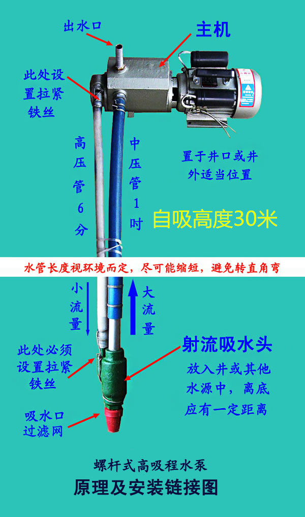螺桿式高吸程自吸泵安裝圖