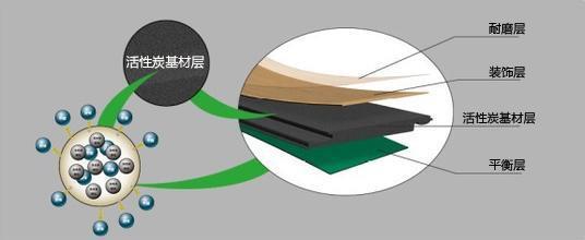 活性炭吸附原理,活性炭箱,废气处理设备