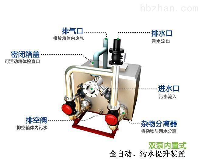 一体化污水提升装置结构图