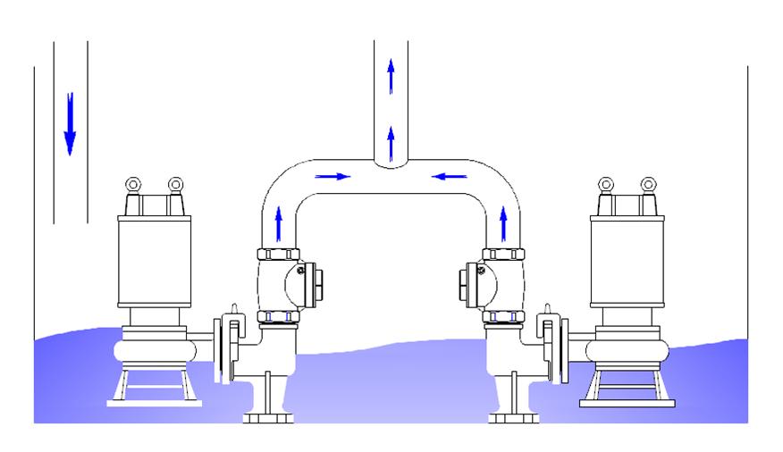 污水提升装置内部结构图