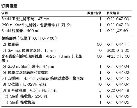 Millipore 250ml聚砜过滤漏斗XX1104710(密理博聚砜过滤漏斗)