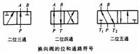 位和通路符号