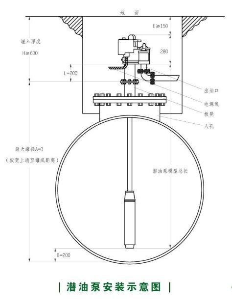 加油站潛油泵安裝示意圖