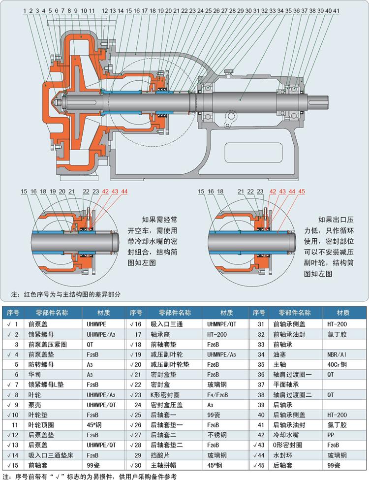 单级压滤机专用泵结构图