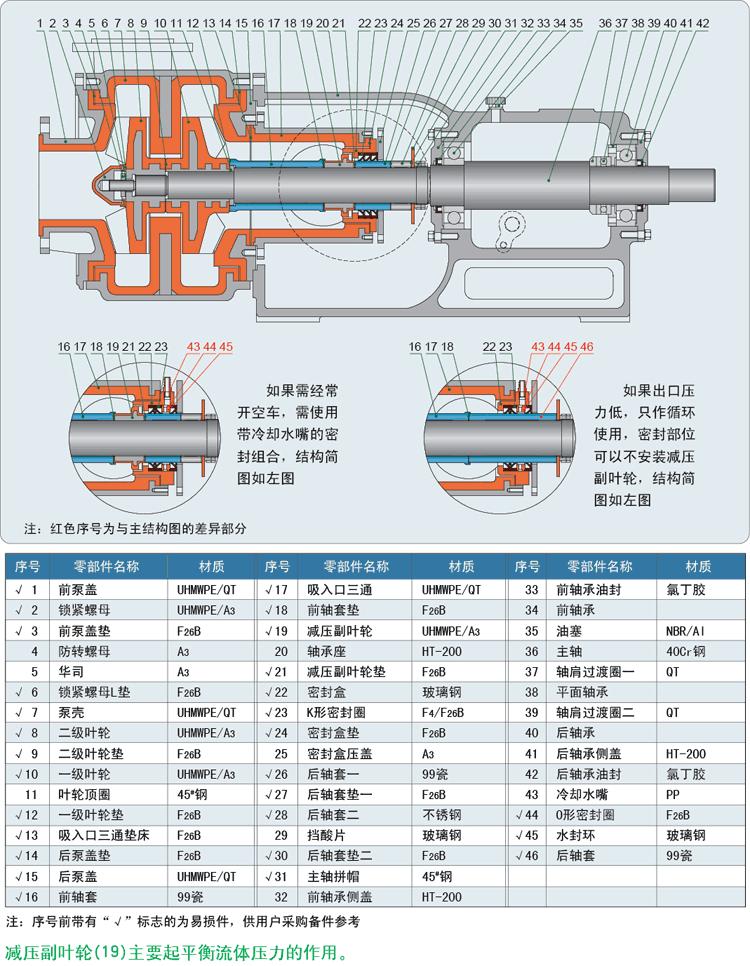 双级压滤机泵结构图