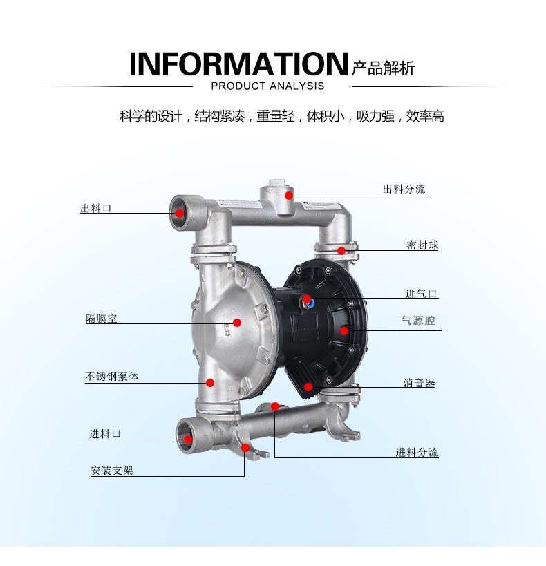 气动抽油泵结构图