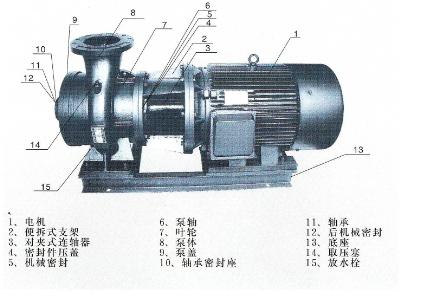卧式双吸泵结构图
