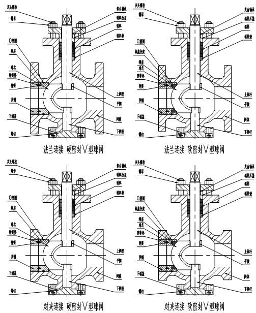 VQ077H高平台V型球阀结构图