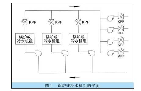 KPF型平衡閥01.jpg