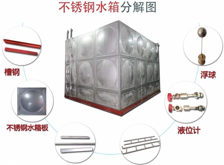 不锈钢水箱分解图.jpg